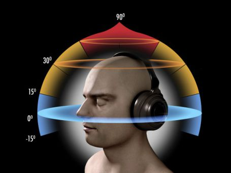 Binaural sound